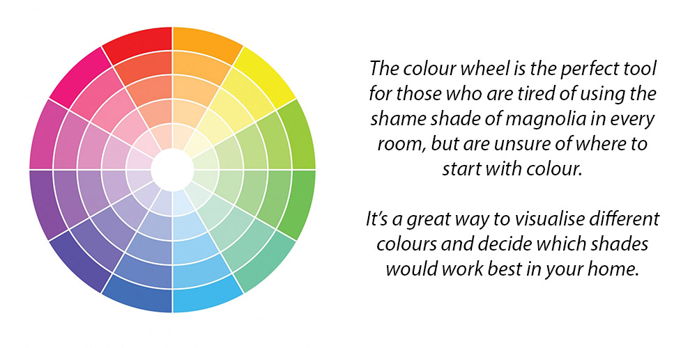 why the colour wheel is a useful tool